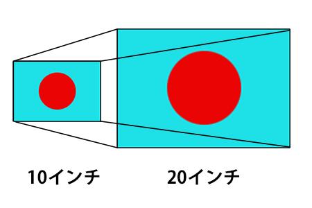 monitor_size